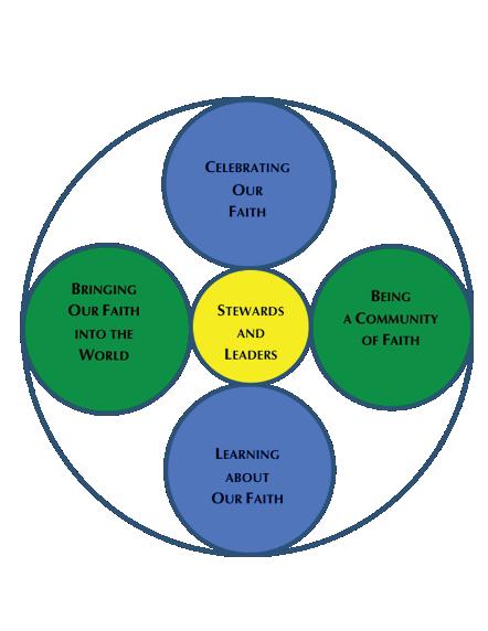 pastoral_plan